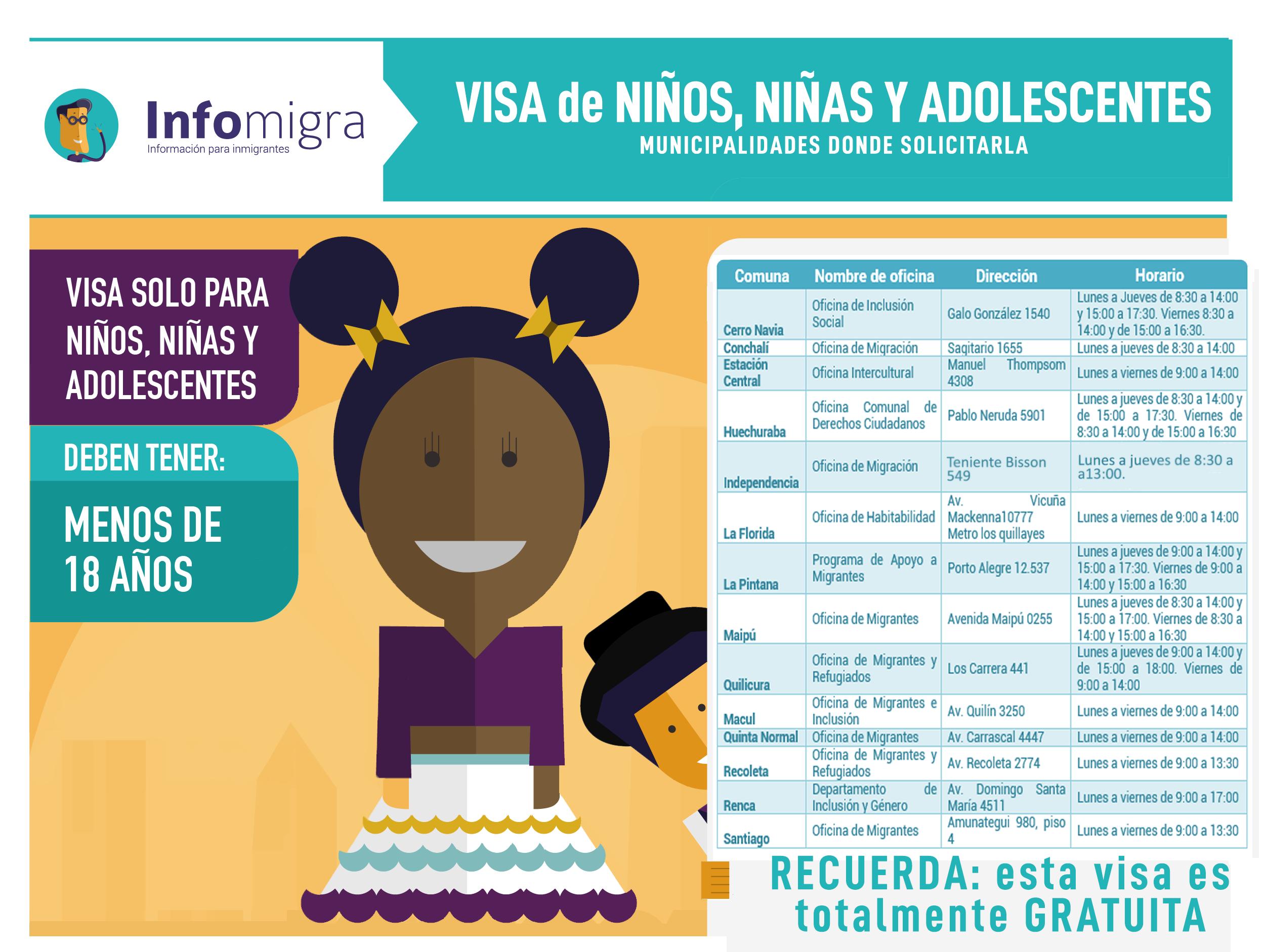 Conoce Aquí La Nueva Visa De Residencia Temporaria: Niños, Niñas y Adolescentes