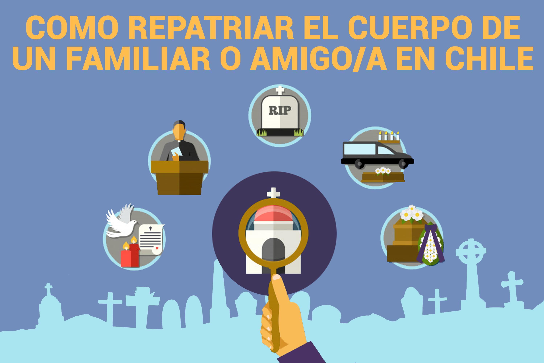 ¿COMO REPATRIAR EL CUERPO DE UN FAMILIAR O AMIGO/A EN CHILE?