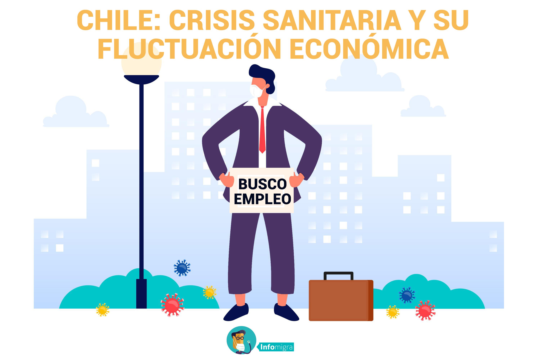 Chile: Crisis sanitaria y su fluctuación económica