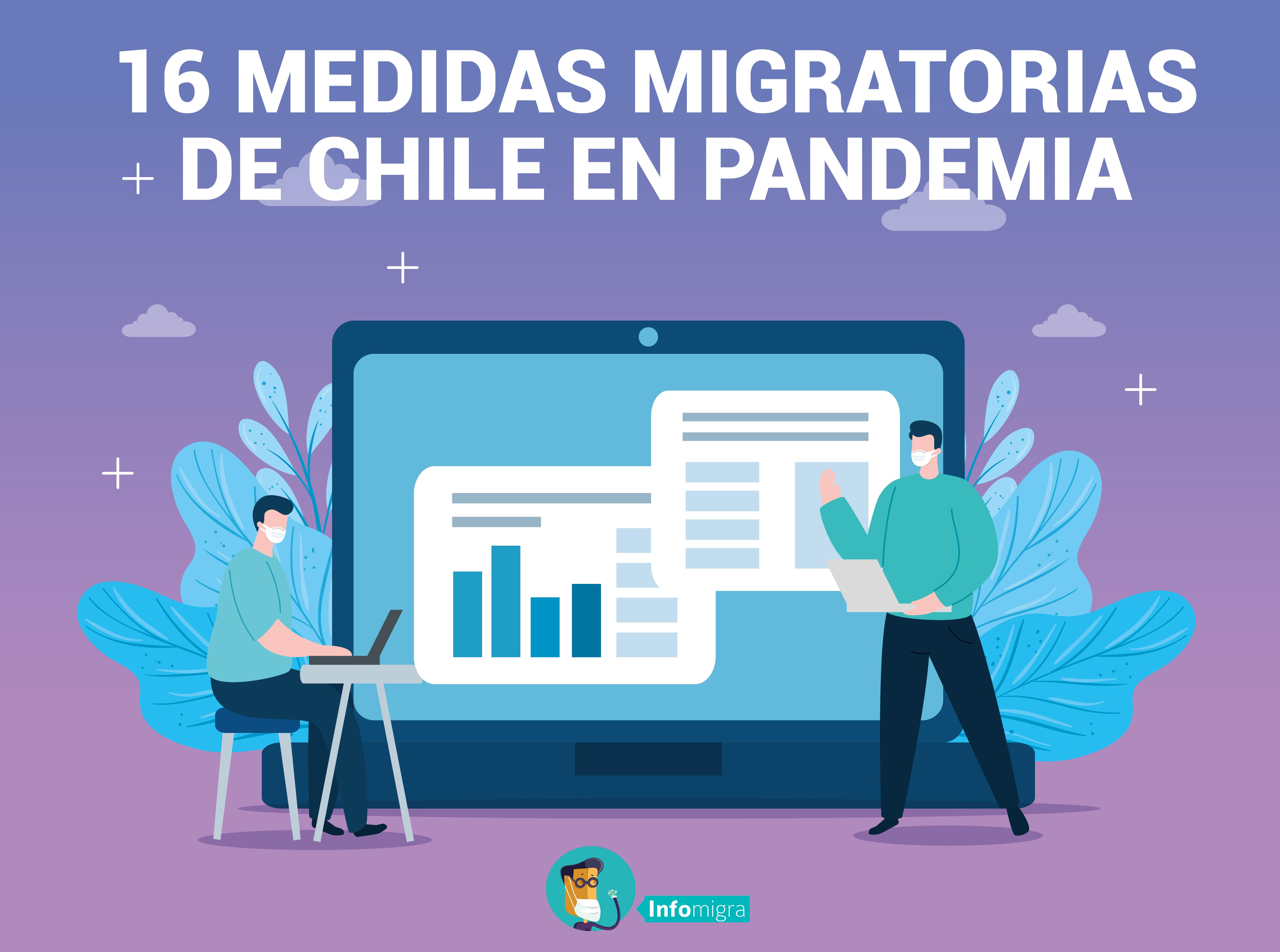 16 MEDIDAS MIGRATORIAS DE CHILE EN PANDEMIA COVID19