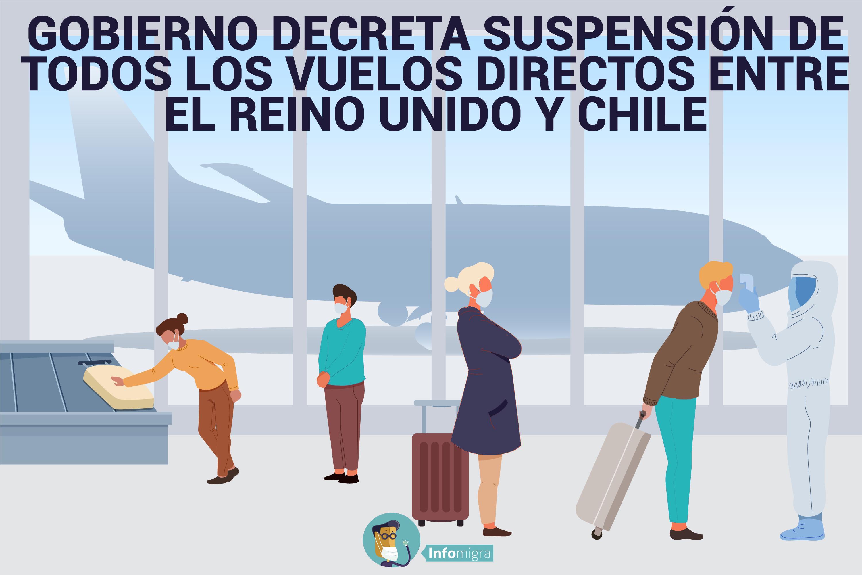 GOBIERNO DECRETA SUSPENSIÓN DE TODOS LOS VUELOS DIRECTOS ENTRE EL REINO UNIDO Y CHILE